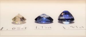 comparing gemstone faceted depth