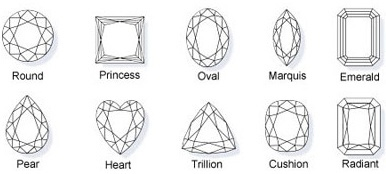 Names and images of shapes of diamonds