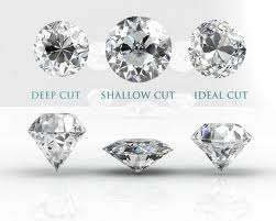 Top and Side View of Correct diamond Cut and Crap diamond Cut