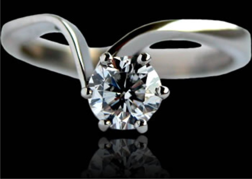 Four Prongs vs Six Prongs, Protecting and Setting Your Diamond