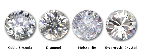 Cubic Zirconia Cz Jewelry Definition