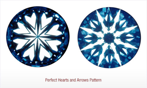 A Hearts and Arrows Cut Diamond Under Magnification