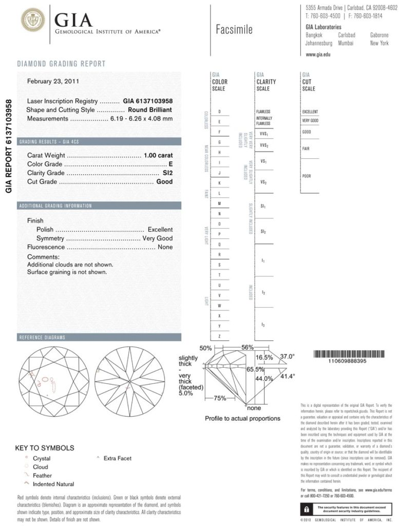 This is a Diamond Grading Report. Diamond appraisal. Notice There is No Monetary Valuation, Just Deep Information on Your Diamond.