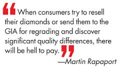 From Martin Rappaport the Founder of the Rap Report and Industry Diamond Pricing Guide
