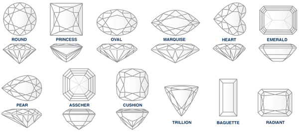 Diamond Shape Vs Cut Square Diamonds